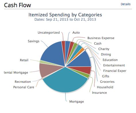 balance cash flow