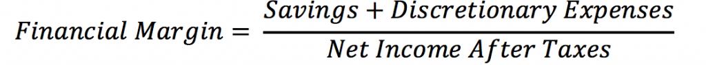 financial margin formula